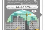 گزارش یازدهم -واحد موتوری / نگاهی گذرا به اهم اقدامات مجموعه مدیریت شهری مبارکه در دوره پنجم